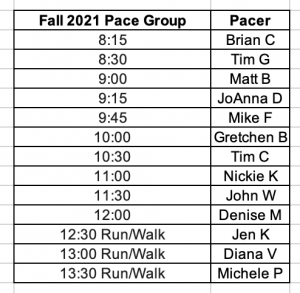 Fall 2021 Pace Groups